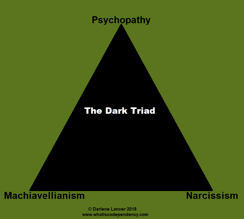 Beware of the Dark Triad | What Is Codependency?